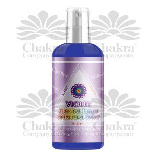 Violet Spiritual Spray